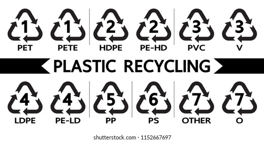 Plastic recycling arrow vector symbols set.