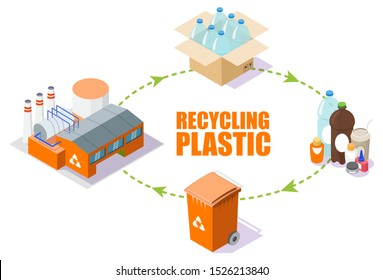 Plastic recycling process scheme, vector isometric illustration. Reducing pollution and waste, saving the Earth and environment with recycling technologies.