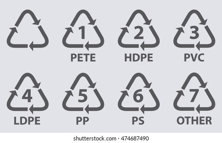 Plastic recycling symbol . Vector illustration