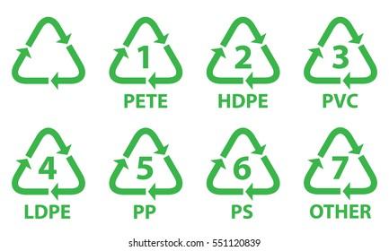 Plastic recycling symbol . Vector illustration