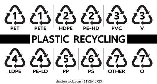 Plastic recycling vector symbols set.