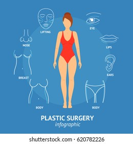 Plastic Surgery Body and Face Woman Banner Card. Procedure Cosmetic Medical for Beauty and Health. Vector illustration