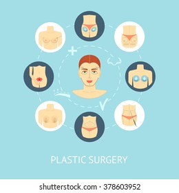 Plastic surgery flat icon set. Plastic surgery banner, background, poster, concept. Flat design. Vector illustration