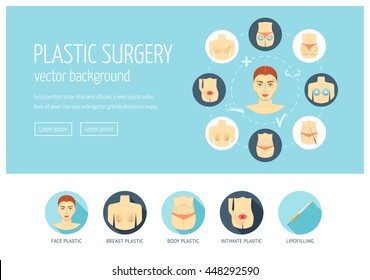 Plastic surgery web design concept for website and landing page. Web banner. Flat design. Vector illustration