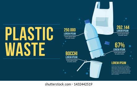 Plastic Waste / Recycling Infographic. Reduce Plastic Waste and prevent ocean pollution. Poly bag, plastic glass, Plastic bottle.  Vector Illustration