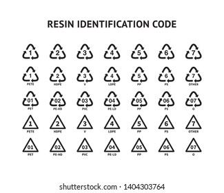 Plastics recycling symbol vector set recycle triangle arrow with number and resin identification code sign
