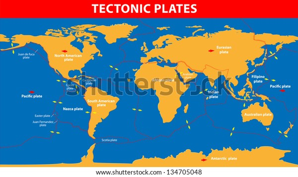 Plate tectonics.  Earth's lithosphere, scientific theory.
