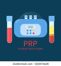Platelet rich plasma laboratory equipment kit, with centrifuge machine and blood tubes for hair treatment and face injections. Medical template for clinics and diagnostic centres. Vector illustration.