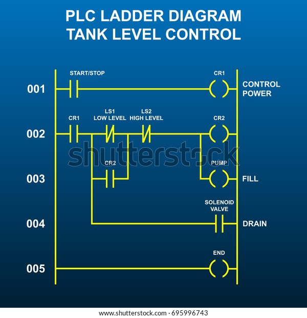 Plc Ladder Diagram Tank Liquid Level Stock Vector Royalty Free 695996743