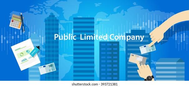 PLC Public Limited company