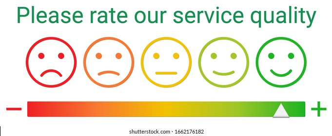 """""""Please rate our service quality"""". Set of vector emoticon smiles for customer feedback ranking. Character set for user mood interface. Satisfaction rating template, from unsatisfactory to excellent."""