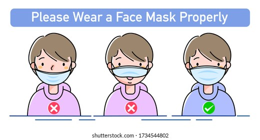 Please wear face mask properly for poster or information. Instruction for personal hygiene during coronavirus. Man characters wear right and wrong way of cloth face covering. Flat vector illustration