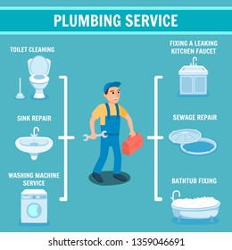 Plumbing Service Banner. Plumber Worker with Toolbox Vector Illustration. Toilet Cleaning Sink Repair Washing Machine Service Fix Leaking Kitchen Faucet Sewage Repair Bathtub Fixing.