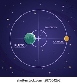 Pluto and Charon System. Space Background with Planets, Orbits and Stars. Vector illustration for your design