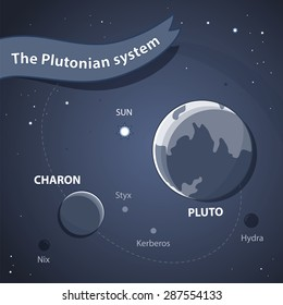 Pluto System. Space Background with Planets, Orbits and Stars. Gray scale Banner. Satellites of Pluto - Charon Hydra, Nix, Styx and Kerberos. Vector illustration for your design.