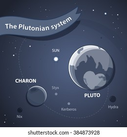 Pluto System. Space Background with Planets, Orbits and Stars. Gray scale Banner. Satellites of Pluto - Charon Hydra, Nix, Styx and Kerberos