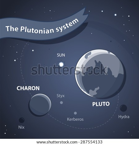 Pluto System Space Background