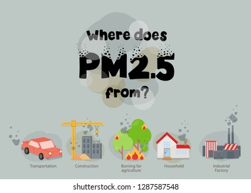 PM 2.5 Infographic. Information about dust PM2.5 source. Air pollution.