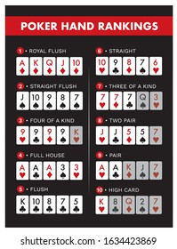 Poker hand rankings combination set