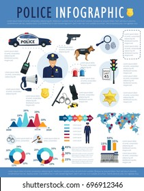 Police infographic template design. Crime, law and justice symbols with graph and chart layout, policeman and police equipment diagram with patrol car, gun, jail, judge gavel, handcuff hand drawn icon