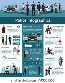 Police people flat info graphics layout with mounted police dispatcher detention criminalizes guards icons and information vector illustration