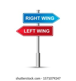 Political concept. Signs signs on the pole, road sign with the word RIGHT WING and LEFT WING. Isolated on white background.