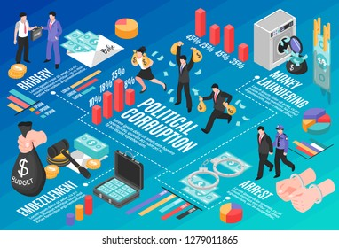 Political corruption  infographics layout with money laundering bribery embezzlement isometric elements vector illustration
