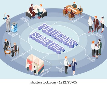 Politicians during constitution oath tv program and interview isometric flowchart on gray round background vector illustration