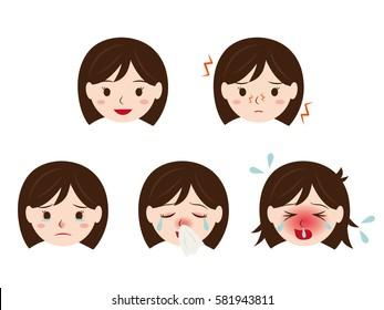 Pollen allergy girl's face set