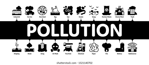 Pollution of Nature Minimal Infographic Web Banner Vector. Environmental Pollution, Chemical, Radiological Contamination Linear Pictograms. Gas, CO2 Emissions, Dirty Soil, Water, Air Illustrations