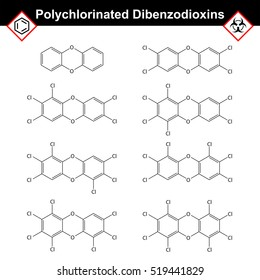 Polychlorinated 1,4- dibenzodioxins, dioxine class of chemical compounds, dangerous synthetic toxicants, 2d vector illustration, eps 8