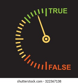 Polygraph: lie or truth  recognition indicator