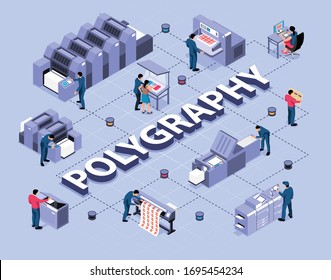 Polygraphy isometric flowchart with  equipment for digital inkjet and ultraviolet printing vector illustration