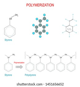 Polymerization reaction. for example of alkene polymerization, from each styrene monomer's to polystyrene. Chemical structural formula and model of molecule. C8H8. Vector diagram