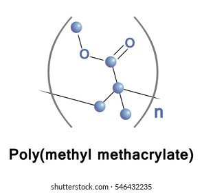 Poly(methyl methacrylate), also known as acrylic or acrylic glass is a transparent thermoplastic often used in sheet form as a lightweight or shatter-resistant alternative to glass.