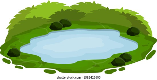 Pond and swamp, lake. Platform and ground. Flat cartoon. Element of nature and forest and water. Background for illustration. Landscape with grass, stones and bush