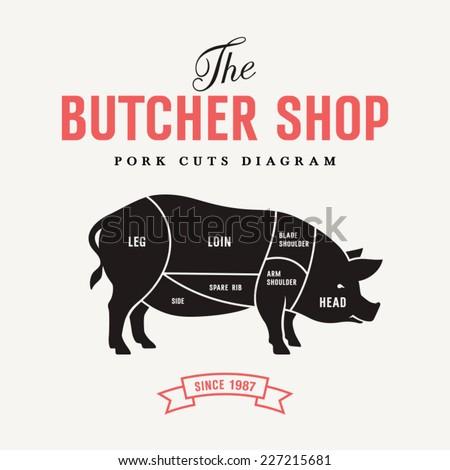 pork cuts diagram vector illustration 450w 227215681 pork cuts diagram vector illustration your stock vector (royalty