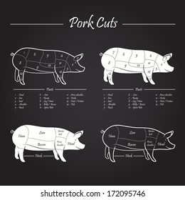 PORK meat cuts - blackboard