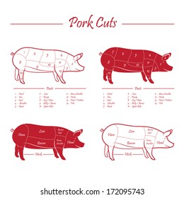 PORK meat cuts - red on white