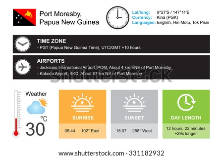 Port Moresby Papua New Guinea Infographic Stock Vector