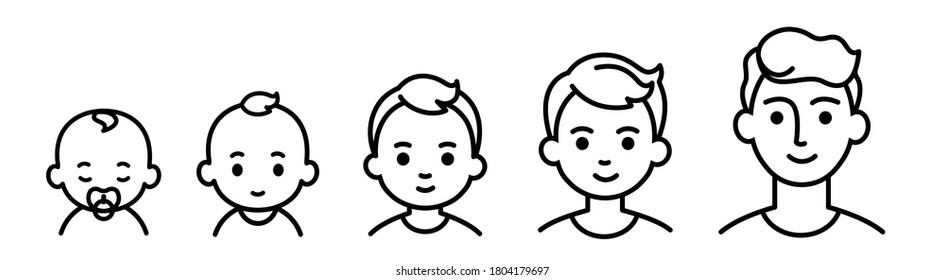 Portrait of a child at different ages. The stages of growing up from infant to senior student. Black line icons. - Shutterstock ID 1804179697