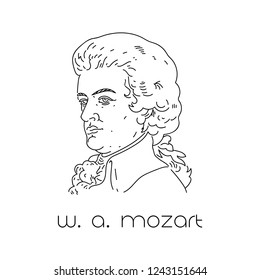 Portrait of famous composer. Mozart.