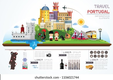Portugal set objects. Infographic travel and landmark portugal design. Concept vector illustration.
