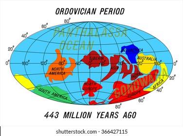 position Continents Ordovician Period