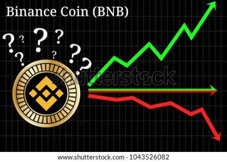 Possible Graphs Of Forecast Binance Coin BNB Cryptocurrency