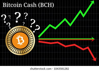 Possible graphs of forecast Bitcoin Cash (BCH) cryptocurrency - up, down or horizontally. Bitcoin Cash (BCH) chart.