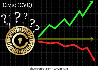 Possible graphs of forecast Civic (CVC) - up, down or horizontally. Civic (CVC) chart.