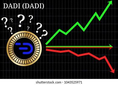 Possible graphs of forecast DADI (DADI) cryptocurrency - up, down or horizontally. DADI (DADI) chart.
