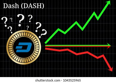 Possible graphs of forecast Dash (DASH) cryptocurrency - up, down or horizontally. Dash (DASH) chart.