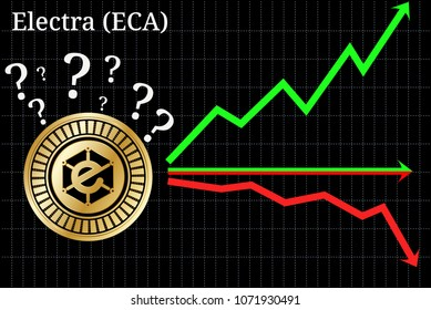 Possible graphs of forecast Electra (ECA) - up, down or horizontally. Electra (ECA) chart.